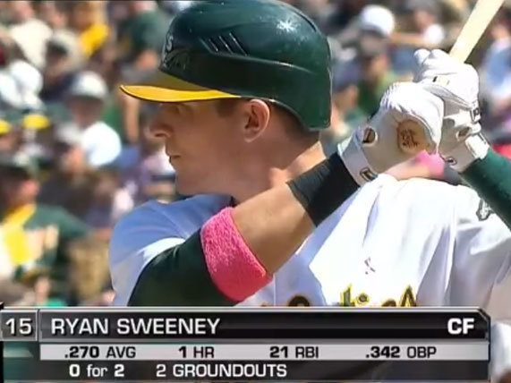 Ryan Sweeney with Couver Sweatband mlb